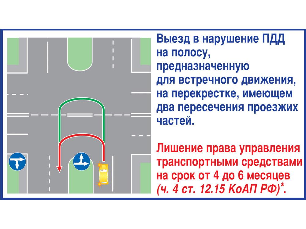 Схема проезда левого поворота